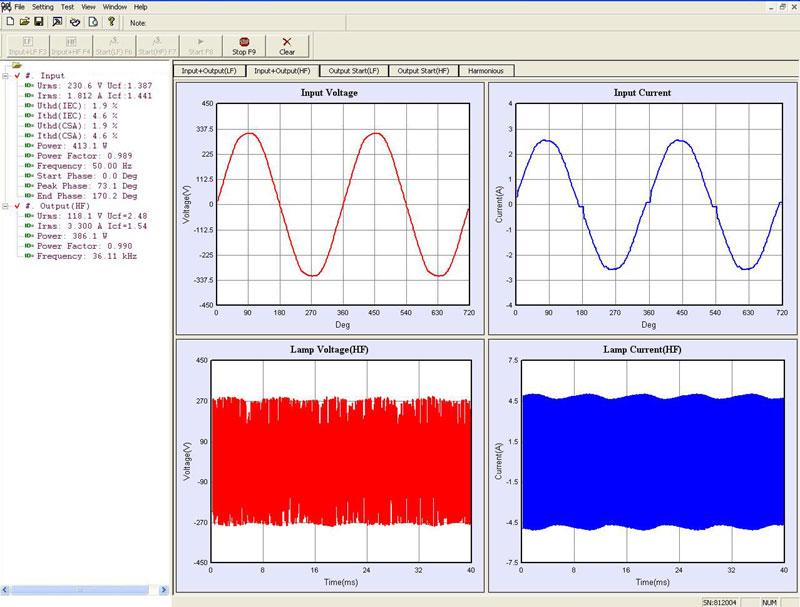 10 pz led SMD rossi 3528 PLCC-2 HQ04 ART